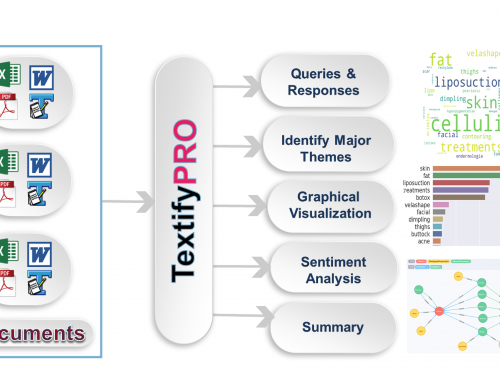 Blog_TextifyPro: Text and sentiment Analytics
